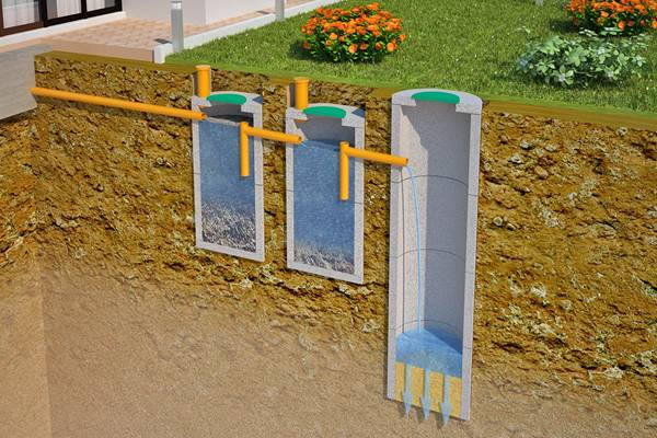 Септик из бетонных колец для дачи